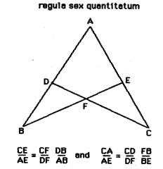 The Beginnings of Trigonometry