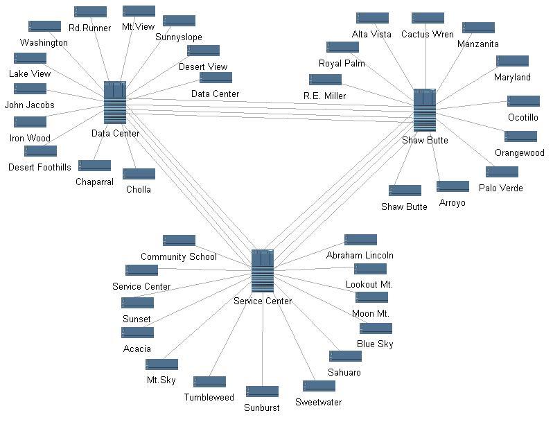 diagram of wan   14 wiring diagram images